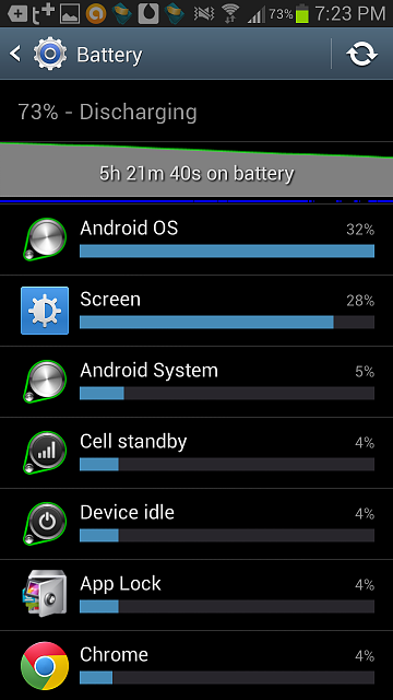 Terrible, terrible battery life on the Note 2.-screenshot_2012-12-25-19-23-30-1-.png