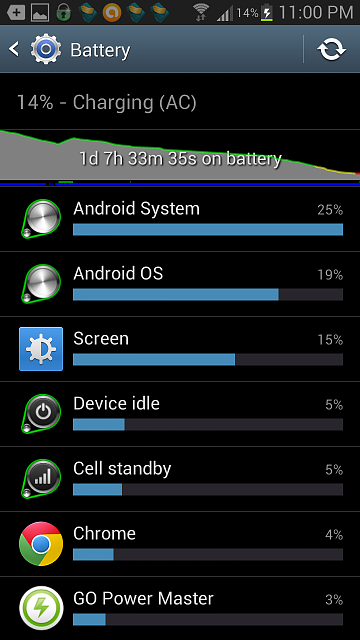 Terrible, terrible battery life on the Note 2.-screenshot_2012-12-26-23-00-21-1-.png