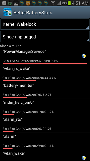 Terrible, terrible battery life on the Note 2.-screenshot_2012-12-27-04-51-14-1-.png