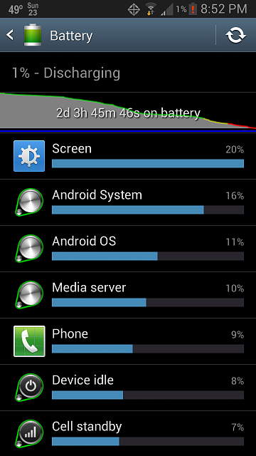 Terrible, terrible battery life on the Note 2.-screenshot_2012-12-23-20-52-34.png