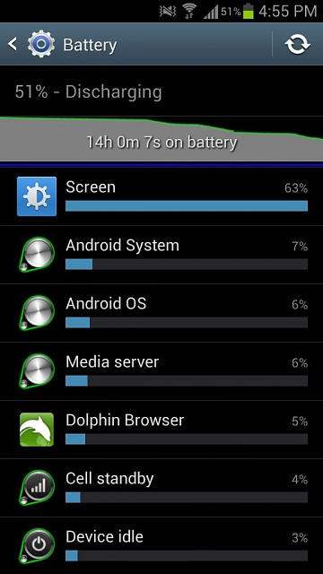 How is your battery life?Note 2-uploadfromtaptalk1356739239314.jpg