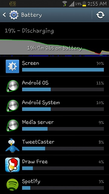 How is your battery life?Note 2-uploadfromtaptalk1356768039870.jpg