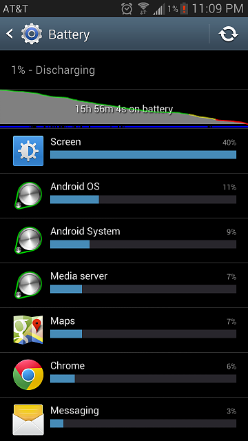 Terrible, terrible battery life on the Note 2.-screenshot_2012-12-28-23-09-16.png