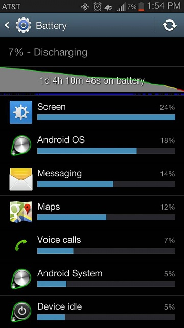 Terrible, terrible battery life on the Note 2.-uploadfromtaptalk1357024971829.jpg