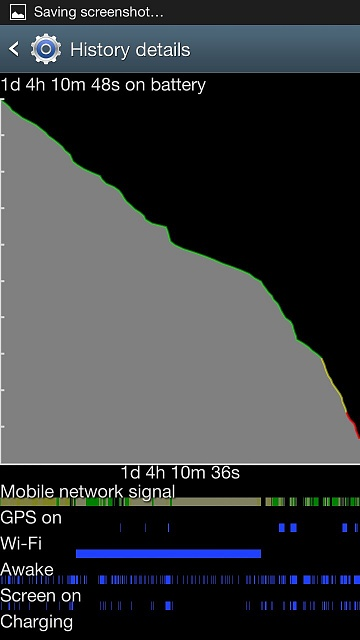 Terrible, terrible battery life on the Note 2.-uploadfromtaptalk1357024985154.jpg