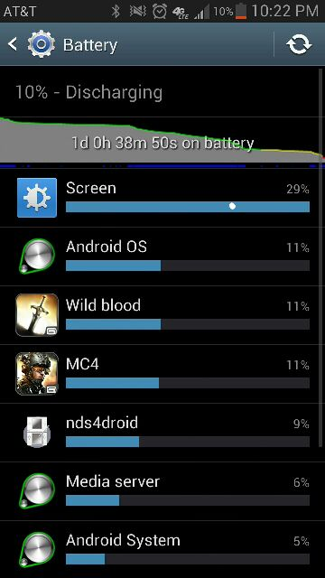 From Full Charge to 15% Battery, 14Hrs. Is That Good?-uploadfromtaptalk1357356184295.jpg
