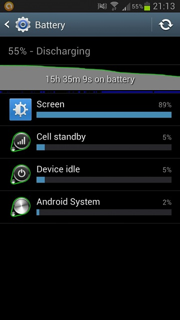 How is your battery life?Note 2-uploadfromtaptalk1358370848616.jpg