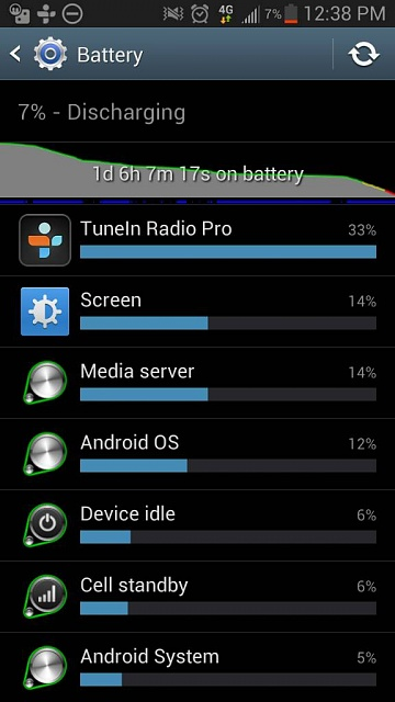 How is your battery life?Note 2-uploadfromtaptalk1359053314869.jpg