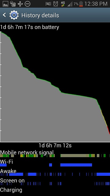 How is your battery life?Note 2-uploadfromtaptalk1359053328024.jpg