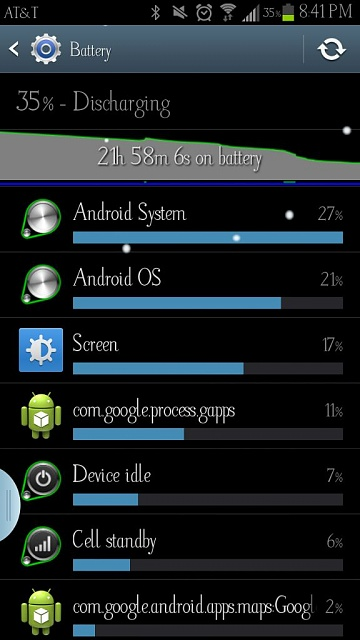 How is your battery life?Note 2-uploadfromtaptalk1359164714367.jpg