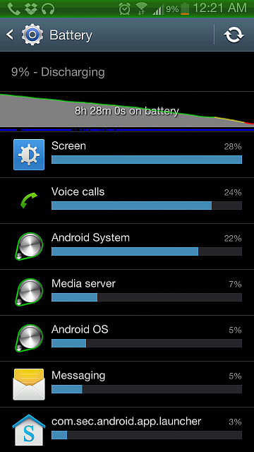 My Samsung Galaxy Note 2 Battery Life-2013-01-25-00-21-42.png