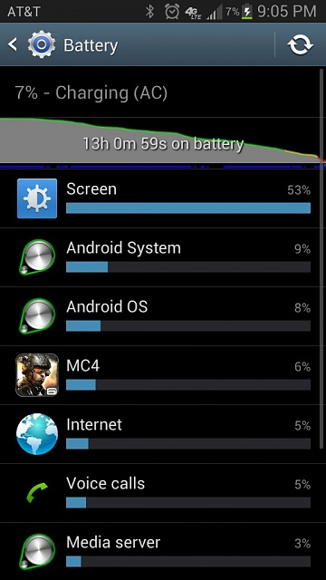 How is your battery life?Note 2-uploadfromtaptalk1359425187510.jpg
