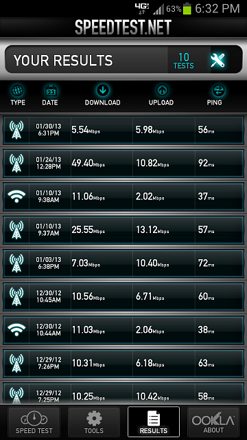 Should I be jealous of other phones that have LTE right now? Why or why not? (I have N7100)-screenshot_2013-01-30-18-32-57.png