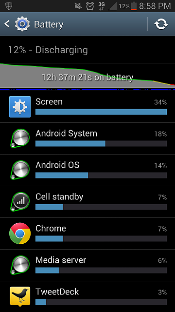 How is your battery life?Note 2-screenshot_2013-01-30-20-58-32.png