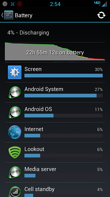 Should I be jealous of other phones that have LTE right now? Why or why not? (I have N7100)-battery.png