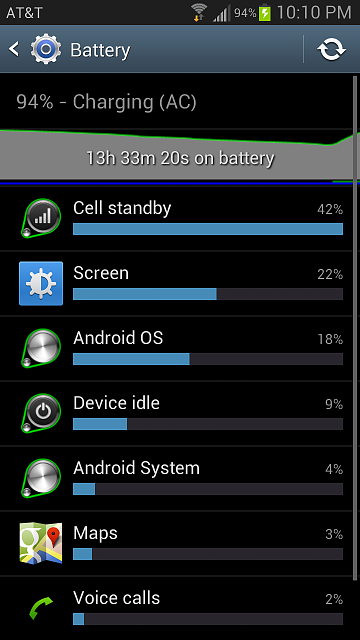 Battery Life..-screenshot_2012-12-08-22-10-27.png