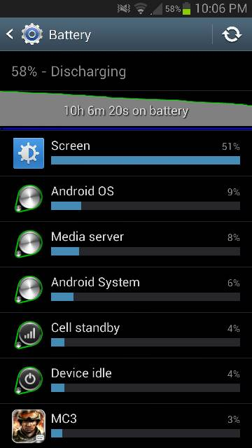 Is this normal battery life? (just got note 2)-uploadfromtaptalk1360390105769.jpg