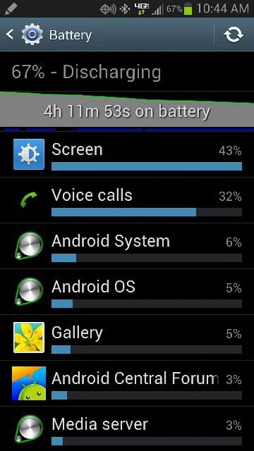 Is this normal battery life? (just got note 2)-uploadfromtaptalk1360519387716.jpg