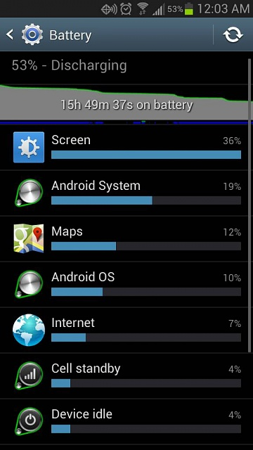Is this normal battery life? (just got note 2)-uploadfromtaptalk1360584770395.jpg