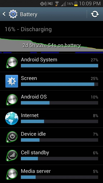 Is this normal battery life? (just got note 2)-uploadfromtaptalk1360584951154.jpg