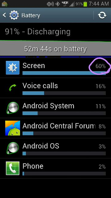 Is this normal battery life? (just got note 2)-uploadfromtaptalk1360593962566.jpg