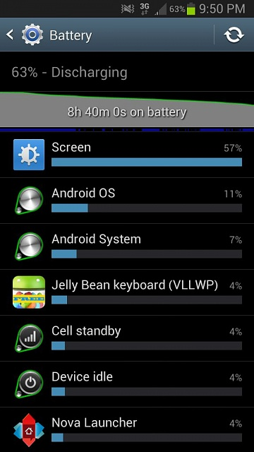Is this normal battery life? (just got note 2)-uploadfromtaptalk1360648267169.jpg
