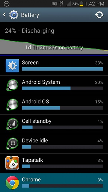 Is this normal battery life? (just got note 2)-uploadfromtaptalk1360698866029.jpg