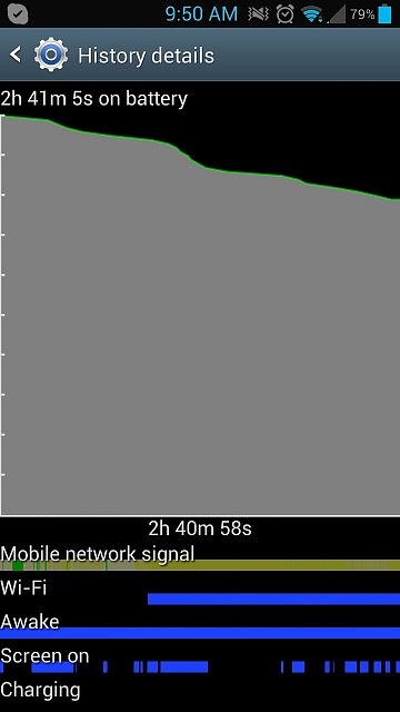 How is your battery life?Note 2-2013-02-26-09-50-37.png