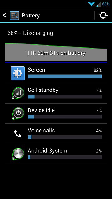 Sudden battery drain Note 2-11-hrs.png