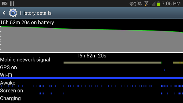 why my battery life isn't as good as everyone elses battery life