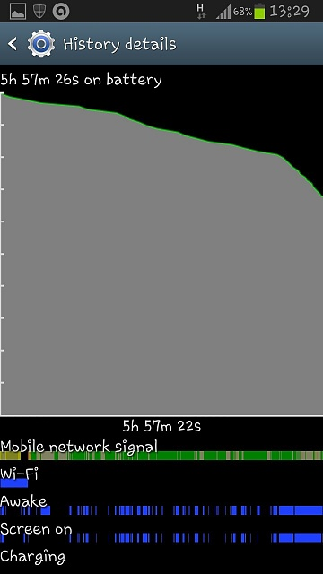 My Samsung Galaxy Note 2 Battery Life-uploadfromtaptalk1367929825175.jpg