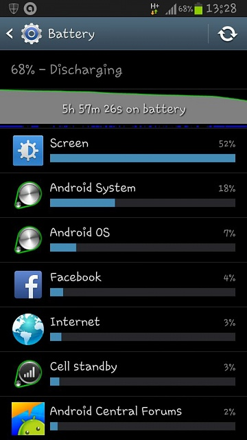 My Samsung Galaxy Note 2 Battery Life-uploadfromtaptalk1367929836707.jpg