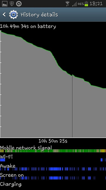 My Samsung Galaxy Note 2 Battery Life-uploadfromtaptalk1367947394266.jpg