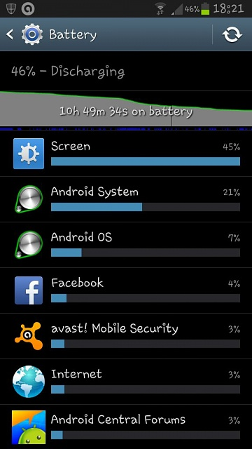 My Samsung Galaxy Note 2 Battery Life-uploadfromtaptalk1367947405592.jpg