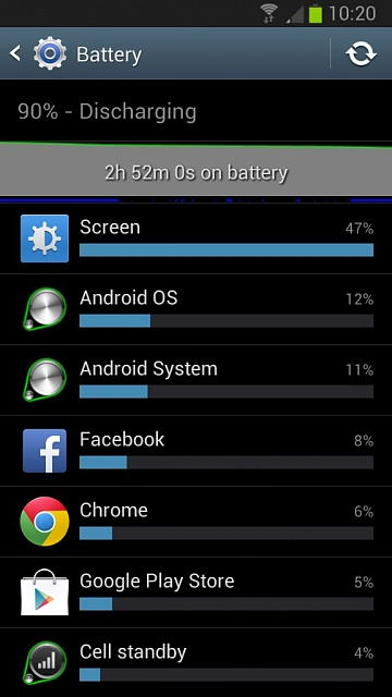 My Samsung Galaxy Note 2 Battery Life-uploadfromtaptalk1368264129785.jpg