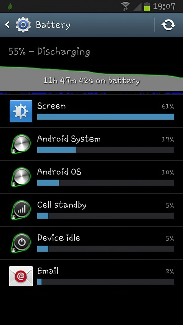 Need help with Note 2 battery!-uploadfromtaptalk1368468456571.jpg