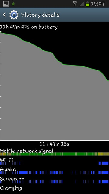 Need help with Note 2 battery!-uploadfromtaptalk1368468480305.jpg