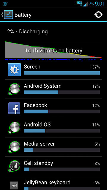 Samsung Galaxy Note 2 Battery Issues-screenshot_2013-02-19-21-01-58.png