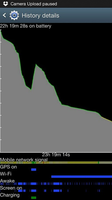 Discharge while off seems high for display?-uploadfromtaptalk1379056736758.jpg