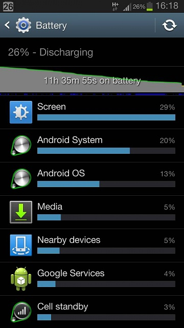 Can anyone help me with where my battery is going?-1380036042154.jpg
