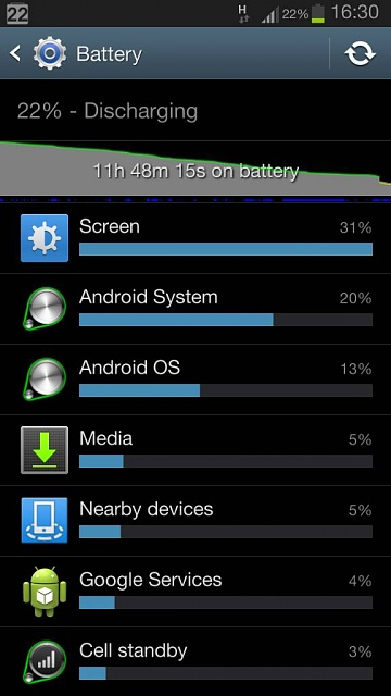 How is your battery life?Note 2-1380036752476.jpg