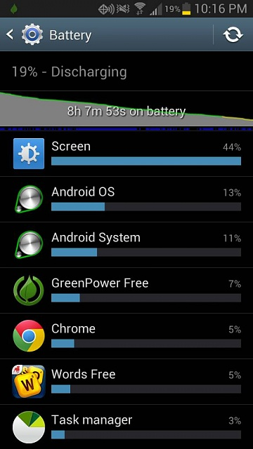 Need help with Note 2 battery!-uploadfromtaptalk1386991137355.jpg