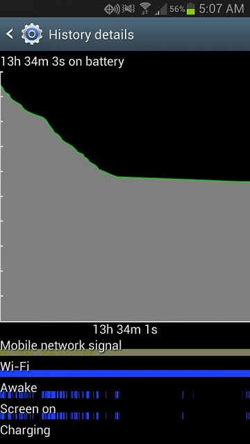 Need help with Note 2 battery!-uploadfromtaptalk1387188580667.jpg