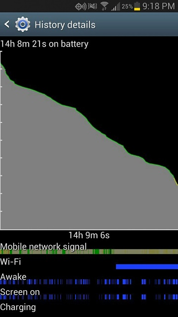 Need help with Note 2 battery!-uploadfromtaptalk1387246779599.jpg