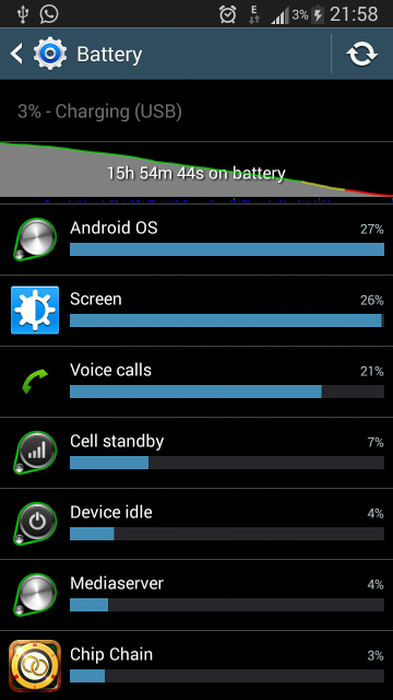 Note 2: Battery Drain after 4.3 update-2013-12-19-21-58-04.png