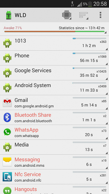 Note 2: Battery Drain after 4.3 update-2013-12-20-20-58-51.png