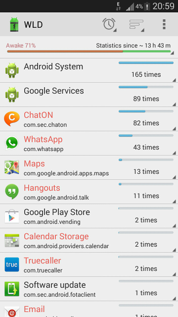 Note 2: Battery Drain after 4.3 update-2013-12-20-20-59-43.png