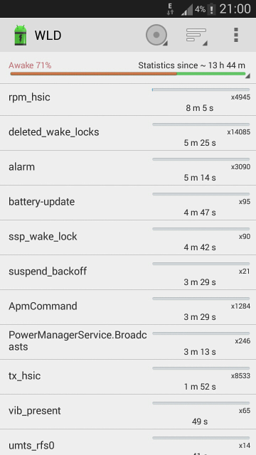 Note 2: Battery Drain after 4.3 update-2013-12-20-21-00-19.png