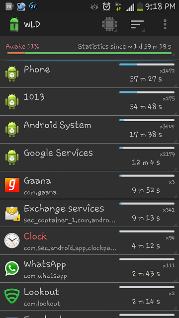 Note 2: Battery Drain after 4.3 update-2013-12-29-15.48.56.png