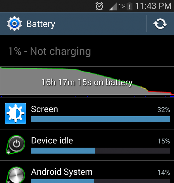 Note 2: Battery Drain after 4.3 update-screenshot.png